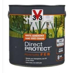PEINTURE FER DIRECT PROTECT BRILLANT-BLANC 250ML V33